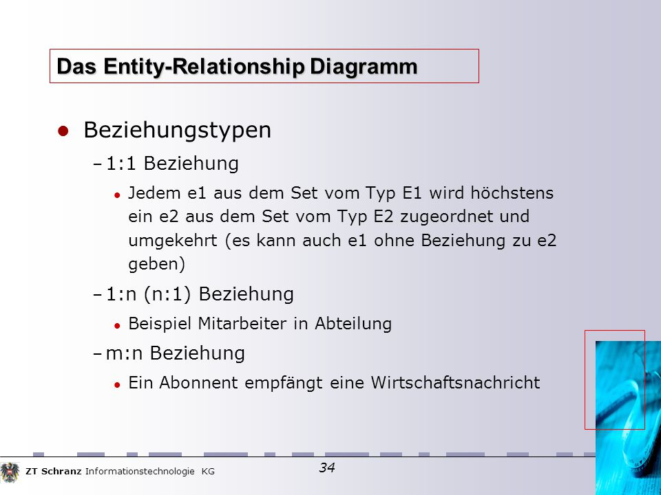 ZT Schranz Informationstechnologie KG 34 Das Entity-Relationship Diagramm Beziehungstypen – 1:1 Beziehung Jedem e1 aus dem Set vom Typ E1 wird höchstens ein e2 aus dem Set vom Typ E2 zugeordnet und umgekehrt (es kann auch e1 ohne Beziehung zu e2 geben)  – 1:n (n:1) Beziehung Beispiel Mitarbeiter in Abteilung – m:n Beziehung Ein Abonnent empfängt eine Wirtschaftsnachricht