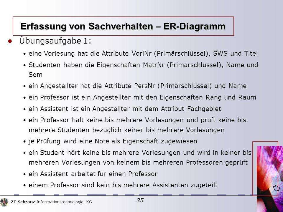 ZT Schranz Informationstechnologie KG 35 Übungsaufgabe 1: eine Vorlesung hat die Attribute VorlNr (Primärschlüssel), SWS und Titel Studenten haben die