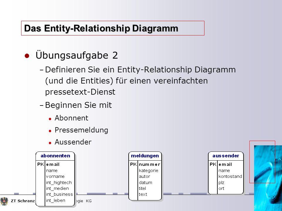 ZT Schranz Informationstechnologie KG 37 Das Entity-Relationship Diagramm Übungsaufgabe 2 – Definieren Sie ein Entity-Relationship Diagramm (und die Entities) für einen vereinfachten pressetext-Dienst – Beginnen Sie mit Abonnent Pressemeldung Aussender