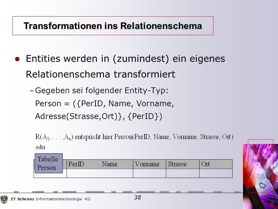 ZT Schranz Informationstechnologie KG 38 Entities werden in (zumindest) ein eigenes Relationenschema transformiert – Gegeben sei folgender Entity-Typ: Person = ({PerID, Name, Vorname, Adresse(Strasse,Ort)}, {PerID}) Transformationen ins Relationenschema Tabelle Person