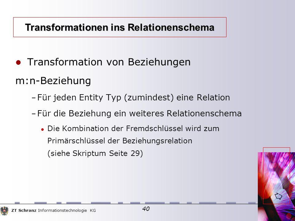 ZT Schranz Informationstechnologie KG 40 Transformation von Beziehungen m:n-Beziehung – Für jeden Entity Typ (zumindest) eine Relation – Für die Beziehung ein weiteres Relationenschema Die Kombination der Fremdschlüssel wird zum Primärschlüssel der Beziehungsrelation (siehe Skriptum Seite 29)  Transformationen ins Relationenschema