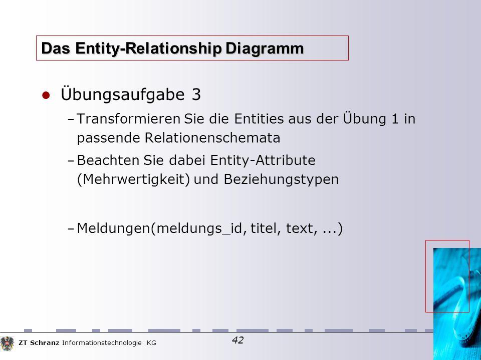 ZT Schranz Informationstechnologie KG 42 Das Entity-Relationship Diagramm Übungsaufgabe 3 – Transformieren Sie die Entities aus der Übung 1 in passend