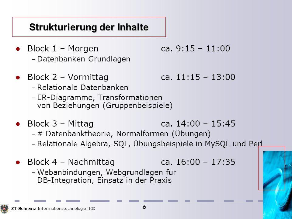 ZT Schranz Informationstechnologie KG 6 Block 1 – Morgenca. 9:15 – 11:00 – Datenbanken Grundlagen Block 2 – Vormittag ca. 11:15 – 13:00 – Relationale