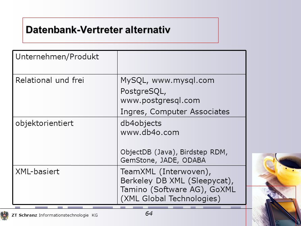ZT Schranz Informationstechnologie KG 64 Datenbank-Vertreter alternativ TeamXML (Interwoven), Berkeley DB XML (Sleepycat), Tamino (Software AG), GoXML (XML Global Technologies) ‏ XML-basiert db4objects www.db4o.com ObjectDB (Java), Birdstep RDM, GemStone, JADE, ODABA objektorientiert MySQL, www.mysql.com PostgreSQL, www.postgresql.com Ingres, Computer Associates Relational und frei Unternehmen/Produkt