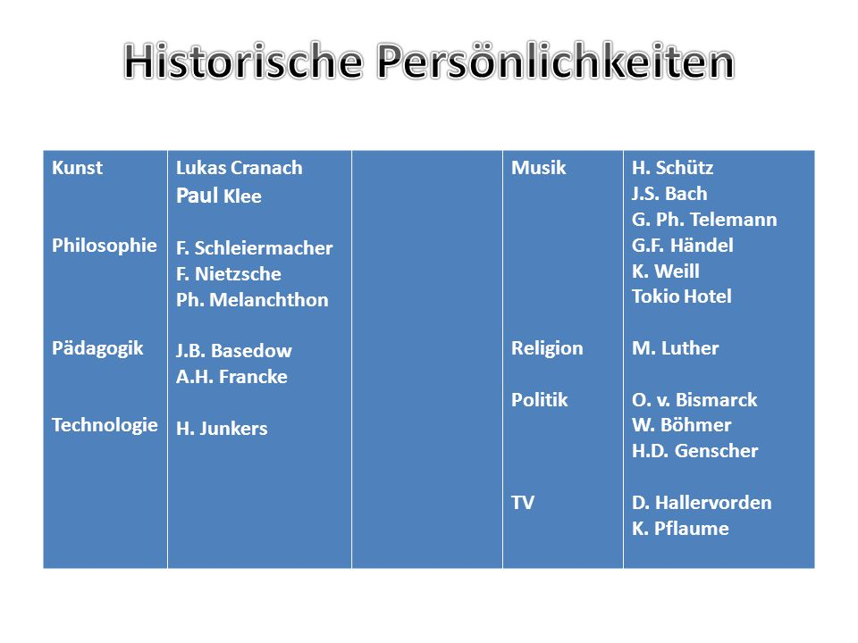 Kunst Philosophie Pädagogik Technologie Lukas Cranach Paul Klee F.