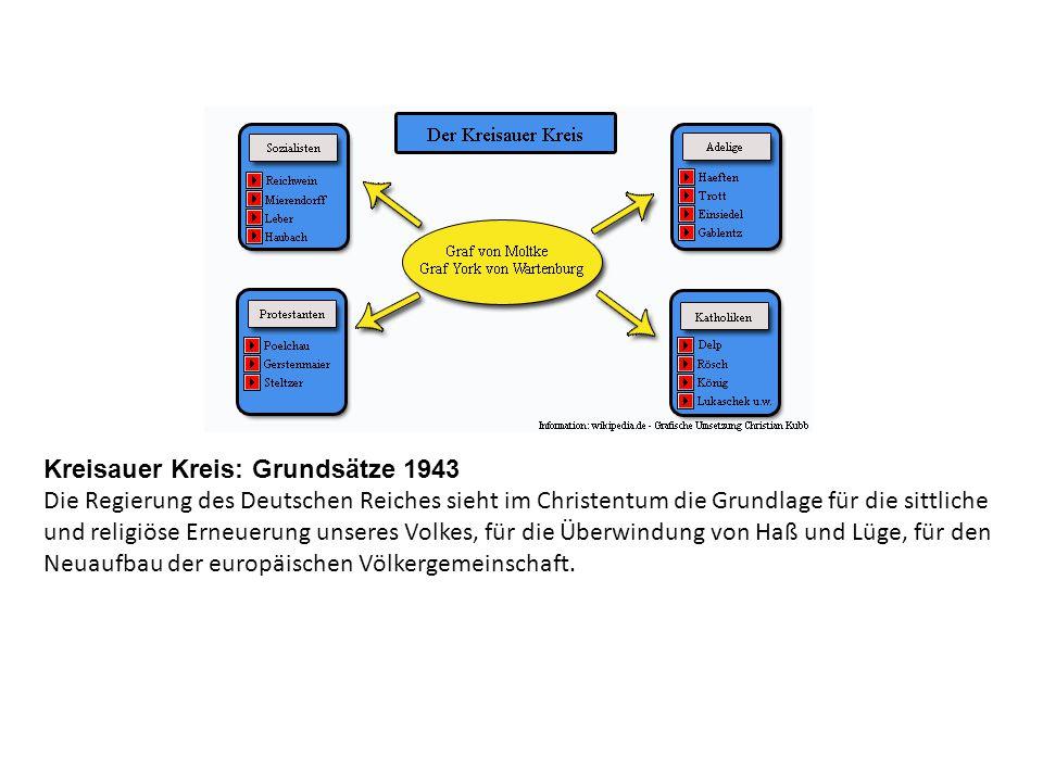 Kreisauer Kreis: Grundsätze 1943 Die Regierung des Deutschen Reiches sieht im Christentum die Grundlage für die sittliche und religiöse Erneuerung uns