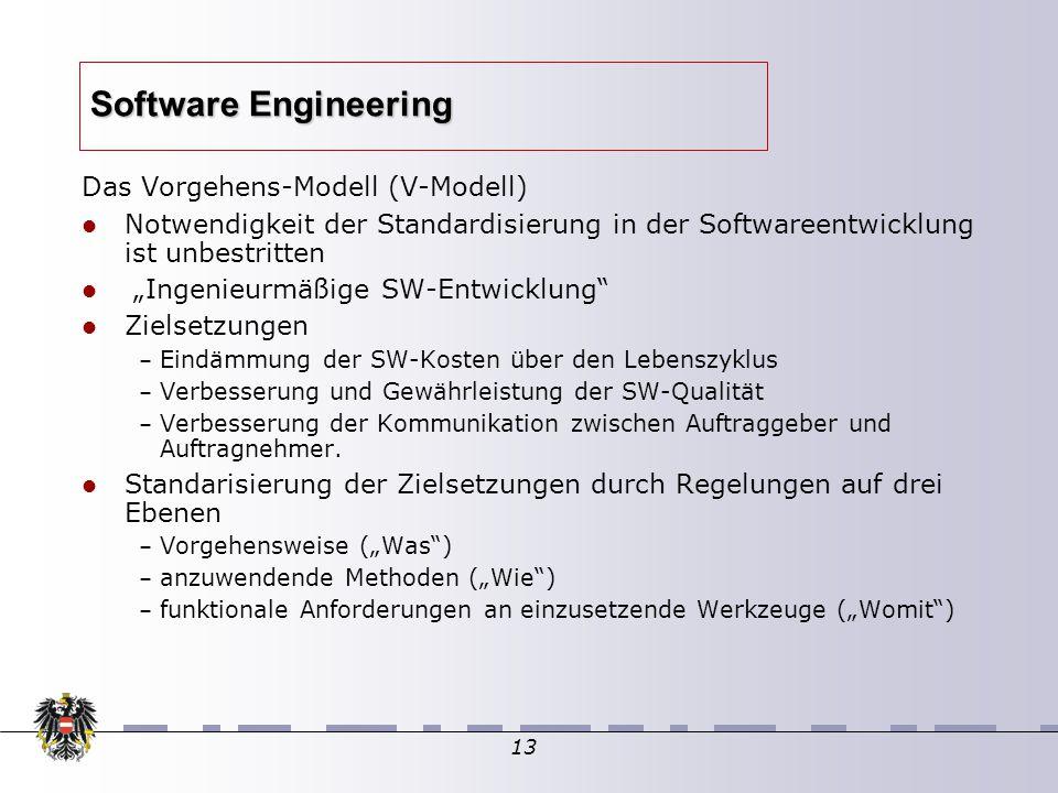 """13 Software Engineering Das Vorgehens-Modell (V-Modell)  Notwendigkeit der Standardisierung in der Softwareentwicklung ist unbestritten """"Ingenieurmäßige SW-Entwicklung Zielsetzungen – Eindämmung der SW-Kosten über den Lebenszyklus – Verbesserung und Gewährleistung der SW-Qualität – Verbesserung der Kommunikation zwischen Auftraggeber und Auftragnehmer."""