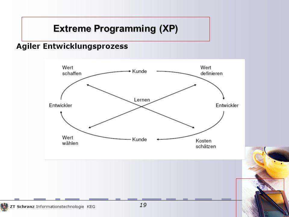 ZT Schranz Informationstechnologie KEG 19 Extreme Programming (XP) Agiler Entwicklungsprozess