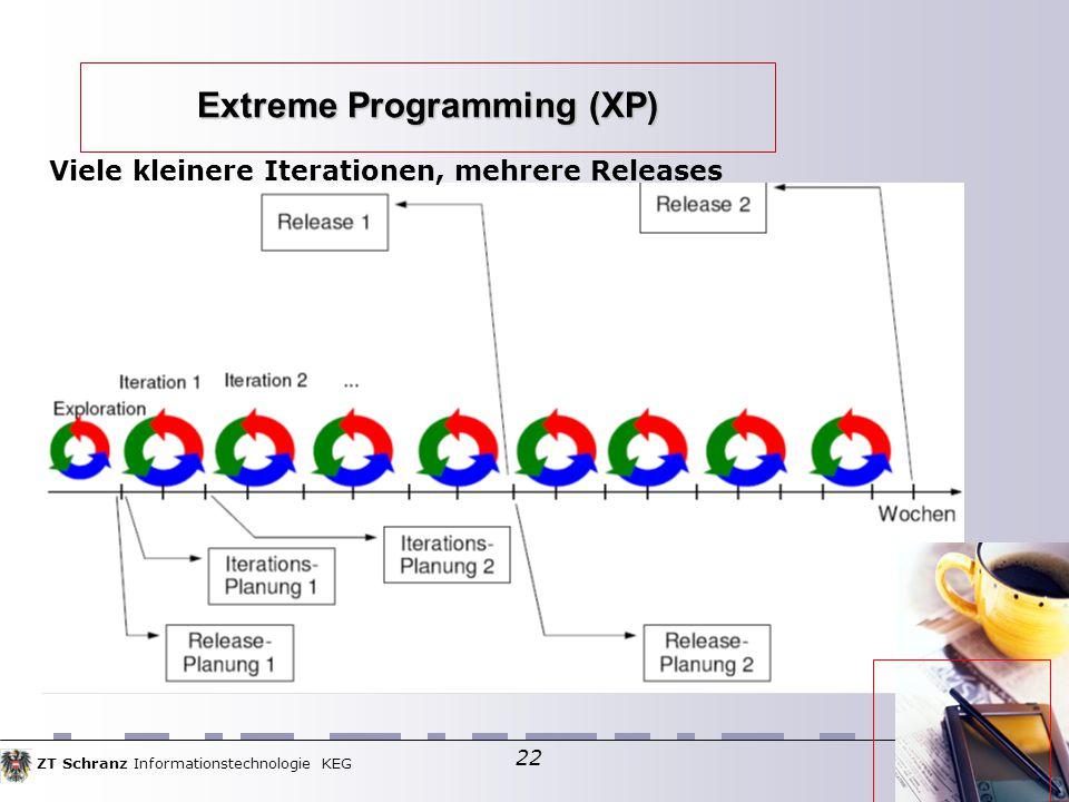 ZT Schranz Informationstechnologie KEG 22 Extreme Programming (XP) Viele kleinere Iterationen, mehrere Releases