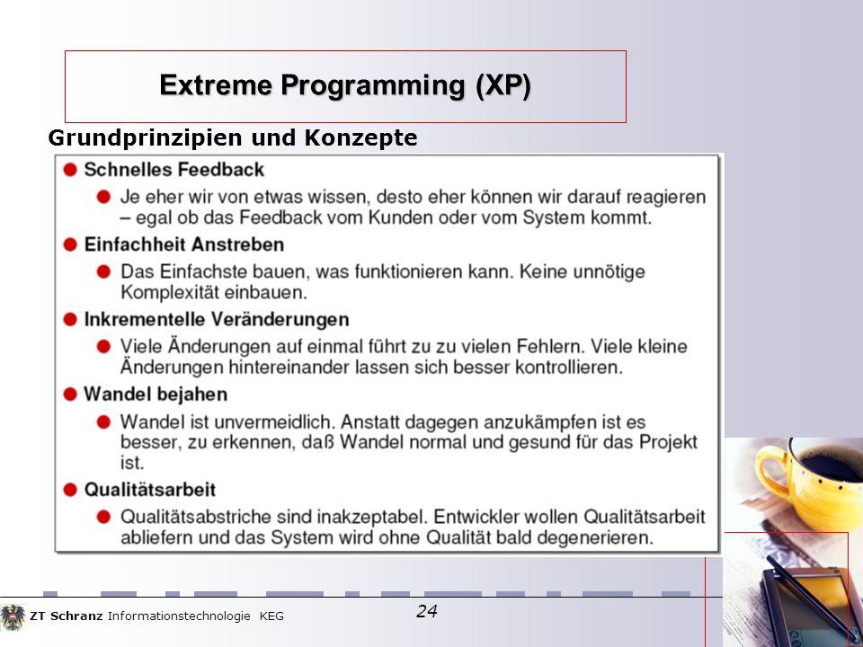 ZT Schranz Informationstechnologie KEG 24 Extreme Programming (XP) Grundprinzipien und Konzepte
