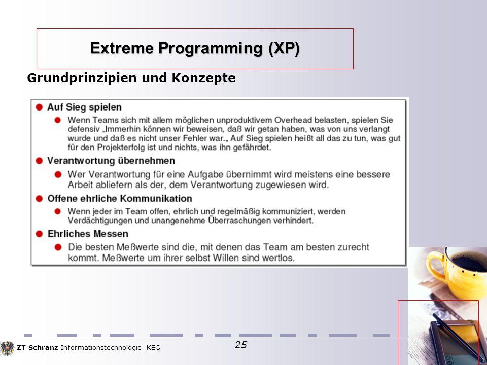ZT Schranz Informationstechnologie KEG 25 Extreme Programming (XP) Grundprinzipien und Konzepte