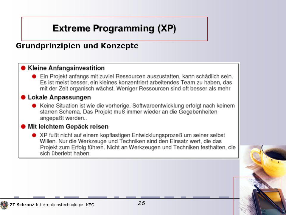 ZT Schranz Informationstechnologie KEG 26 Extreme Programming (XP) Grundprinzipien und Konzepte