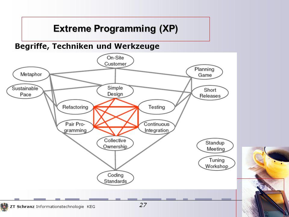 ZT Schranz Informationstechnologie KEG 27 Extreme Programming (XP) Begriffe, Techniken und Werkzeuge