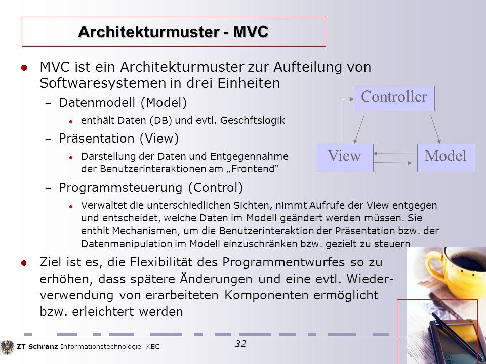 ZT Schranz Informationstechnologie KEG 32 MVC ist ein Architekturmuster zur Aufteilung von Softwaresystemen in drei Einheiten – Datenmodell (Model)  enthält Daten (DB) und evtl.
