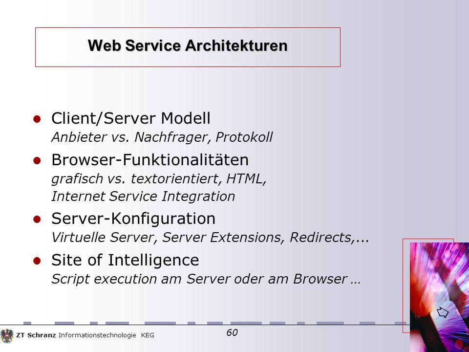 ZT Schranz Informationstechnologie KEG 60 Web Service Architekturen Client/Server Modell Anbieter vs.