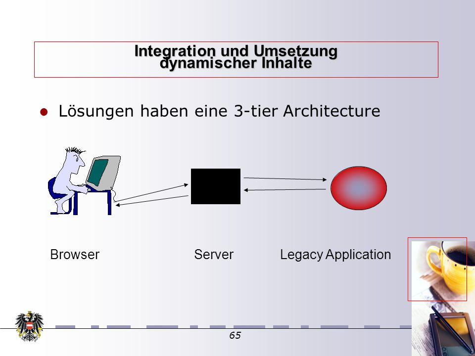 65 Integration und Umsetzung dynamischer Inhalte Lösungen haben eine 3-tier Architecture Browser Server Legacy Application
