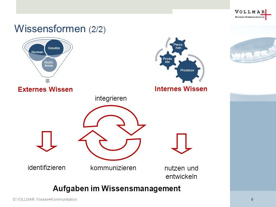 17 © VOLLMAR Wissen+Kommunikation Platzhalter für Fotos Wissenstransparenz im Team Ein pragmatisches Instrument: Die Flexi-Matrix