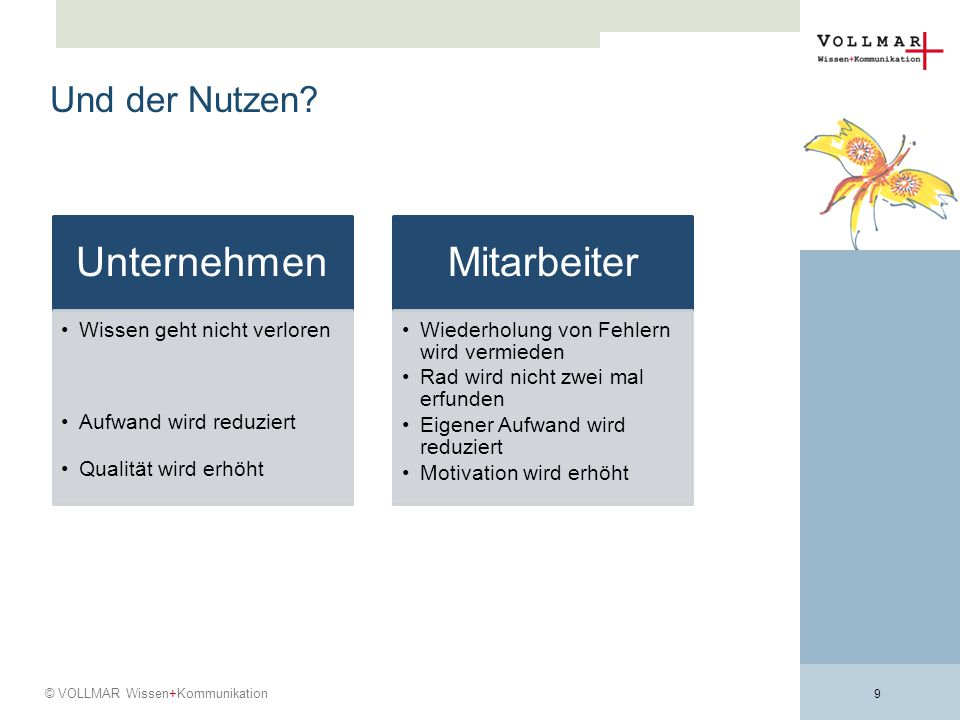 10 © VOLLMAR Wissen+Kommunikation Platzhalter für Fotos + sinnvolle Informationslogistik z.