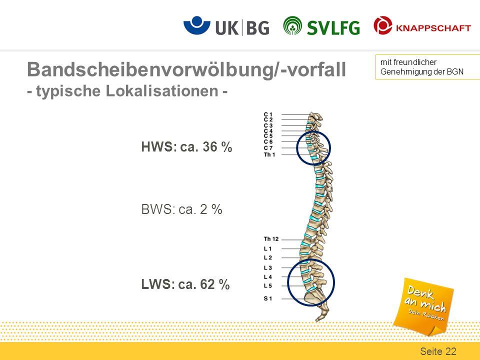 Bandscheibenvorwölbung/-vorfall - typische Lokalisationen - HWS: ca. 36 % LWS: ca. 62 % BWS: ca. 2 % mit freundlicher Genehmigung der BGN Seite 22