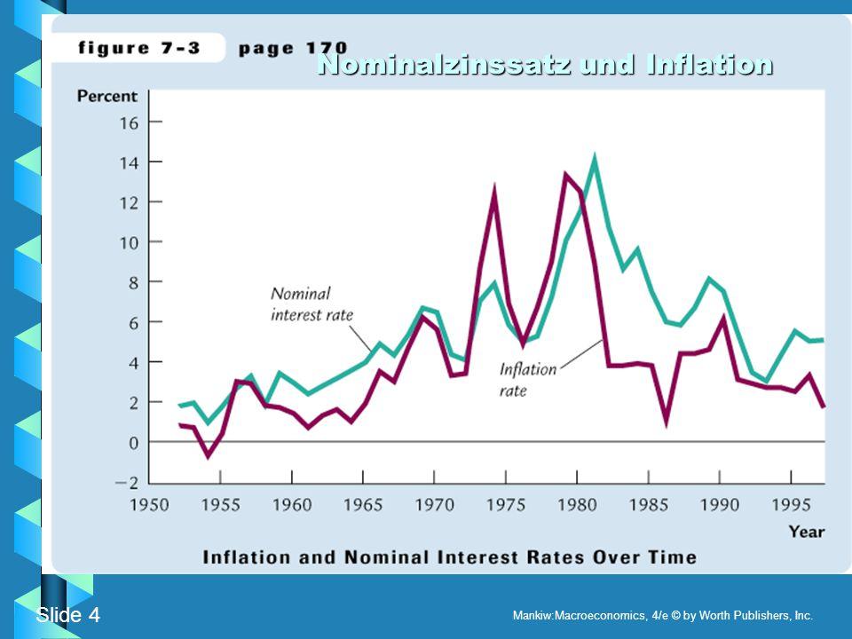 Slide 4 Mankiw:Macroeconomics, 4/e © by Worth Publishers, Inc. Nominalzinssatz und Inflation Nominalzinssatz und Inflation