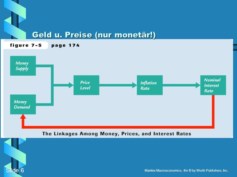 Slide 6 Mankiw:Macroeconomics, 4/e © by Worth Publishers, Inc. Geld u. Preise (nur monetär!)