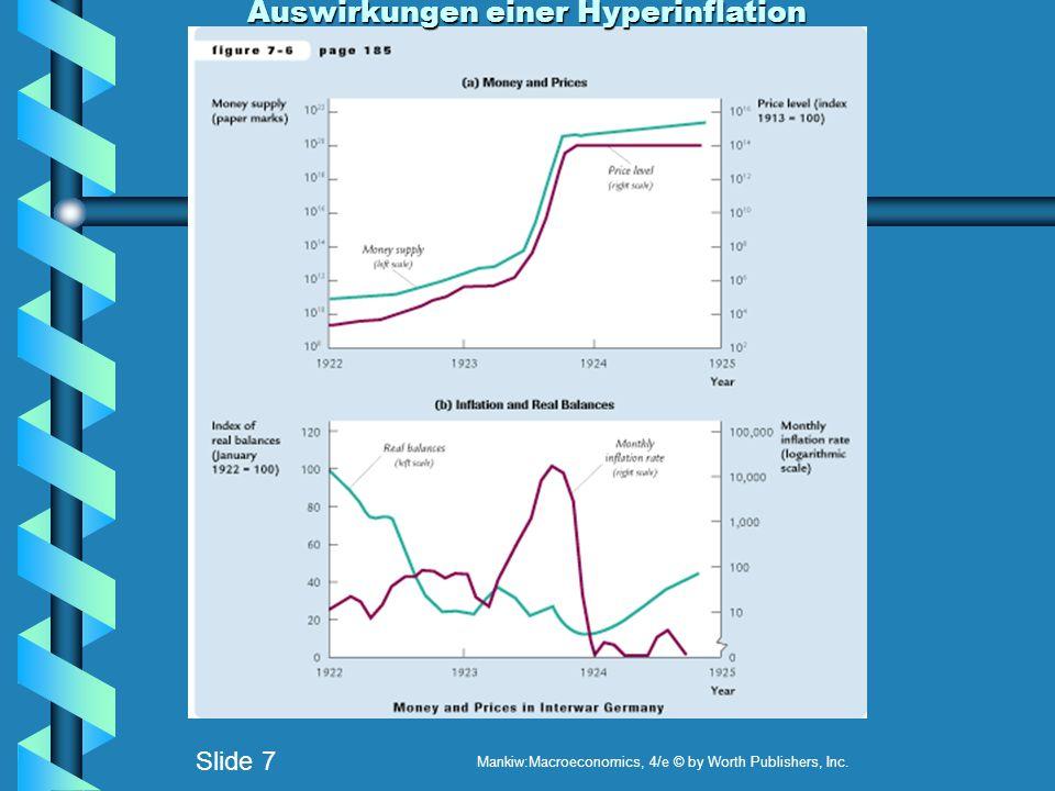 Slide 7 Mankiw:Macroeconomics, 4/e © by Worth Publishers, Inc. Auswirkungen einer Hyperinflation Auswirkungen einer Hyperinflation