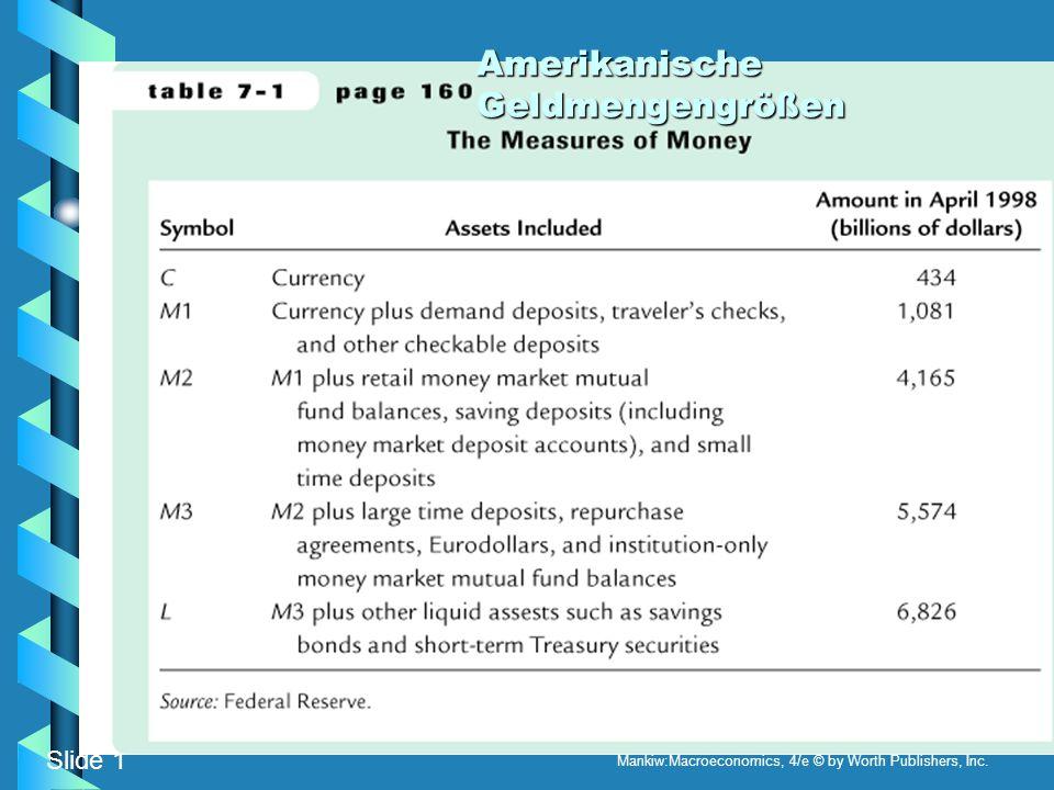 Slide 1 Mankiw:Macroeconomics, 4/e © by Worth Publishers, Inc. Amerikanische Geldmengengrößen