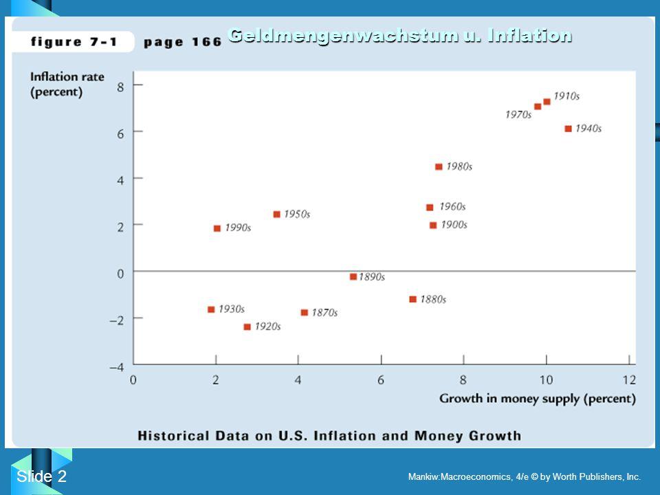 Slide 2 Mankiw:Macroeconomics, 4/e © by Worth Publishers, Inc. Geldmengenwachstum u. Inflation
