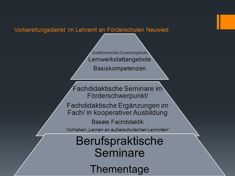 Kooperative Fachausbildung mit dem RS+ Seminar Koblenz: Biologie 11 FÖLAAW/A 3 FÖLAA Erdkunde 6 FÖLAABK 2 FÖLAA Sozialkunde 6 FÖLAAPhysik 1 FÖLAA Spor