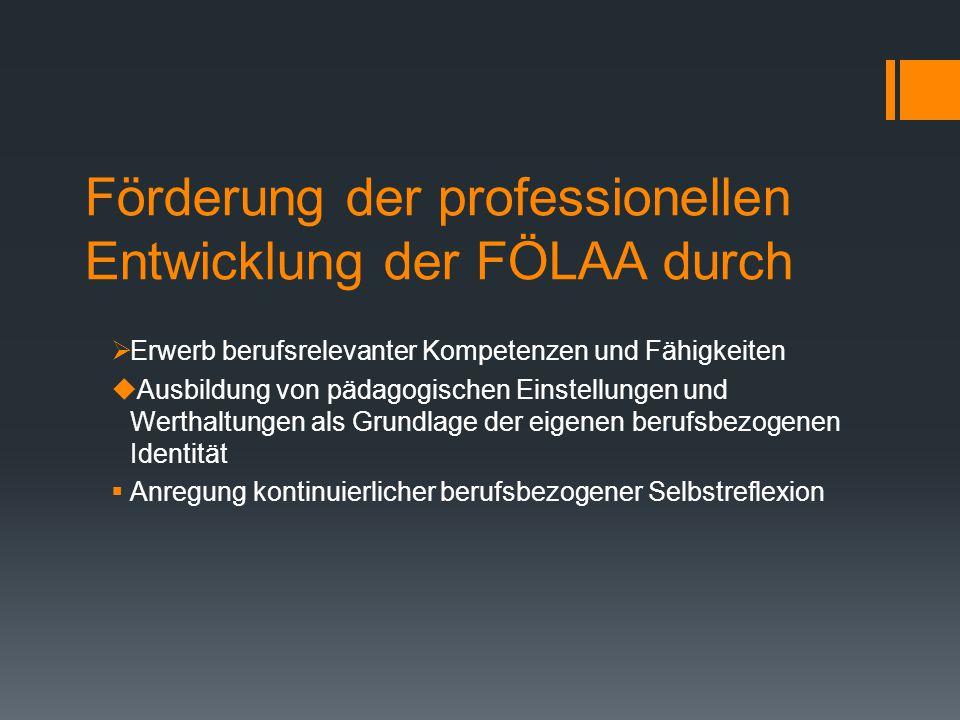 Eckpunkte des Beratungsportfolios im VD  Information der FÖLAA im BS (Langzeitaufgabe bis 2 Wochen vor 2. Ausbildungsgespräch, ca. 4 Seiten, Präsenta