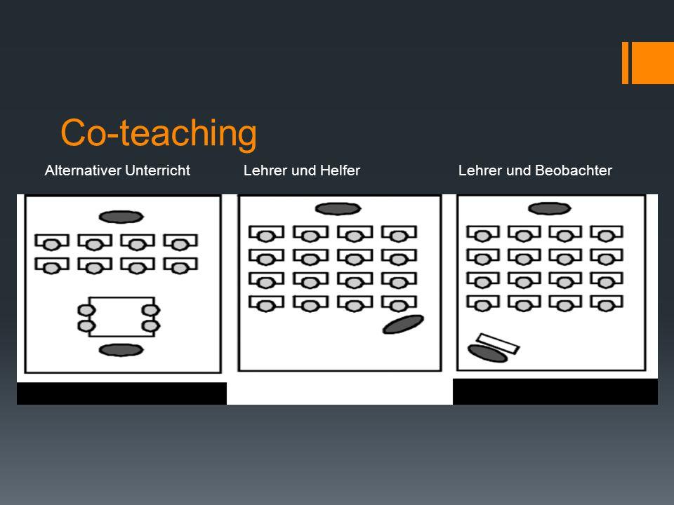 Entwicklungsaufgabe Teamberatung zur individuellen Lernförderung  1. Voraussetzungen schaffen  2. Formulierung der Ausgangssituation  3. Beschreibu