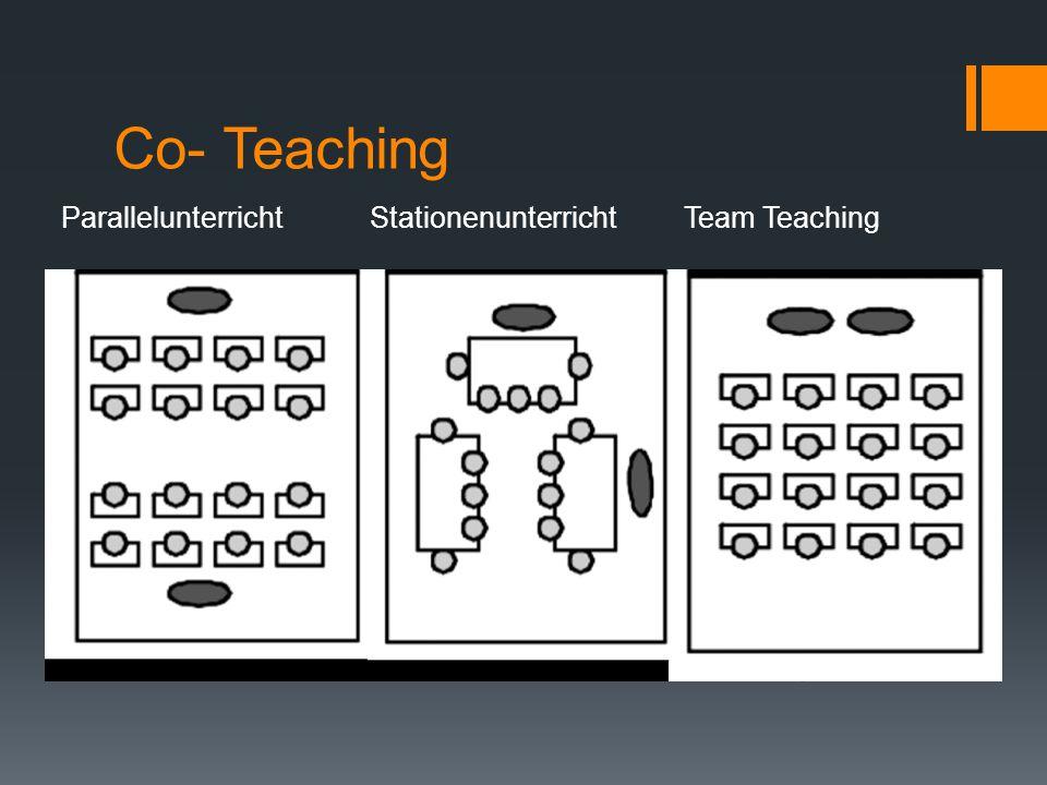 Co-teaching Alternativer UnterrichtLehrer und Helfer Lehrer und Beobachter