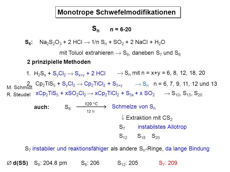 SnSn n = 6-20 S6:S6: Na 2 S 2 O 3 + 2 HCl  1/n S n + SO 2 + 2 NaCl + H 2 O mit Toluol extrahieren  S 6, daneben S 7 und S 8 2 prinzipielle Methoden