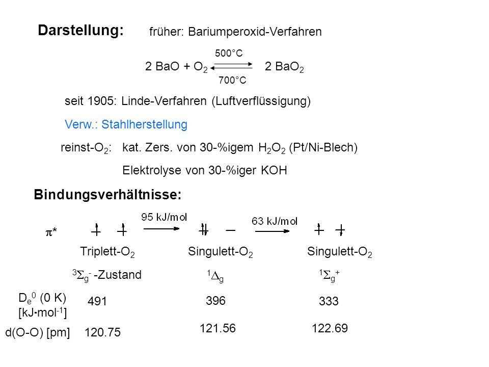 Darstellung: früher: Bariumperoxid-Verfahren 2 BaO + O 2 2 BaO 2 Verw.: Stahlherstellung seit 1905: Linde-Verfahren (Luftverflüssigung) reinst-O 2 :ka