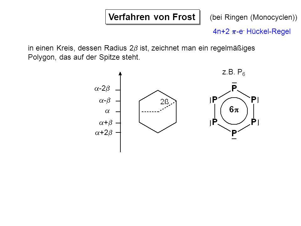 Verfahren von Frost (bei Ringen (Monocyclen)) 4n+2  -e - Hückel-Regel in einen Kreis, dessen Radius 2  ist, zeichnet man ein regelmäßiges Polygon, d