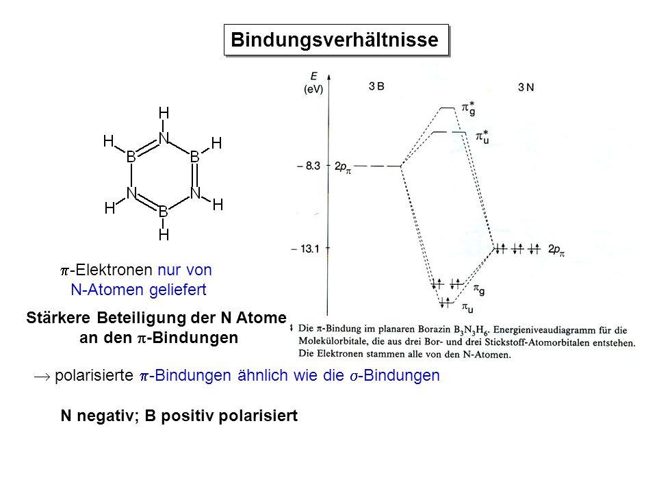 Bindungsverhältnisse  -Elektronen nur von N-Atomen geliefert Stärkere Beteiligung der N Atome an den  -Bindungen  polarisierte  -Bindungen ähnlich
