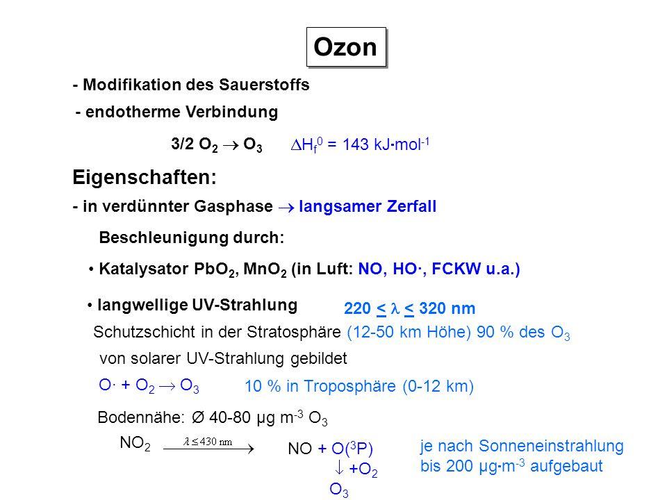 Ozon - Modifikation des Sauerstoffs - endotherme Verbindung 3/2 O 2  O 3  H f 0 = 143 kJ  mol -1 Eigenschaften: - in verdünnter Gasphase  langsame