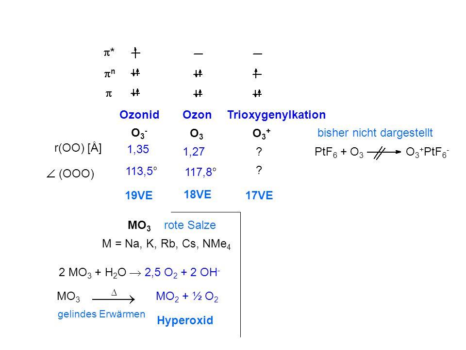 ** nn  OzonidOzonTrioxygenylkation bisher nicht dargestellt PtF 6 + O 3 O 3 + PtF 6 - O3-O3- O3O3 O3+O3+ r(OO) [Å] 1,35 1,27?  (OOO) 113,5° 117,