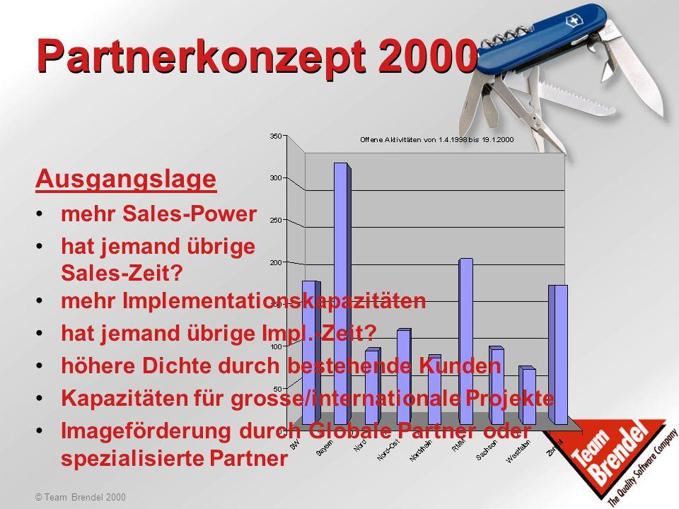 © Team Brendel 2000 Training 2000 Support nur für zertifzierte Personen (keine Harmony-Ausbildung, kein Harmony-Support, etc.) Update-Aufwand: ca. 50