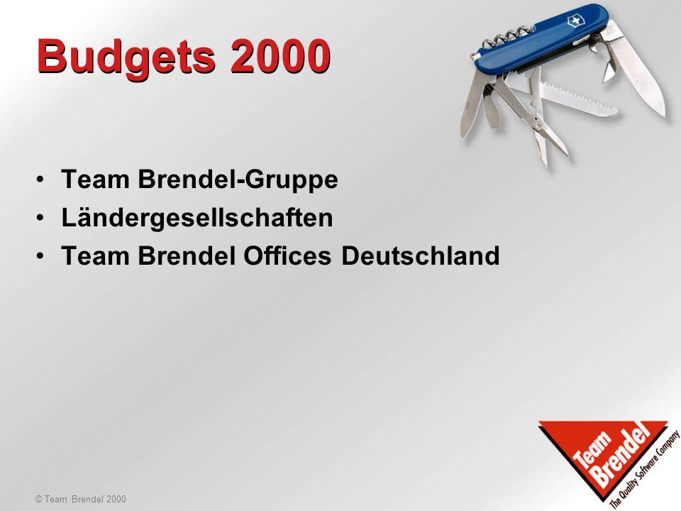 © Team Brendel 2000 Preview Preview kurzfristig schlecht Pipeline besteht aus überaltertem Material in den letzten Monaten kein wesentlicher Neuzuflus