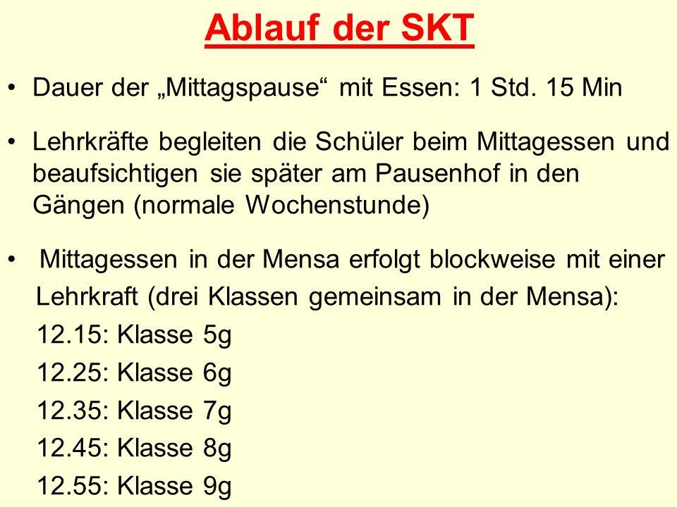 """Ablauf der SKT Dauer der """"Mittagspause mit Essen: 1 Std."""