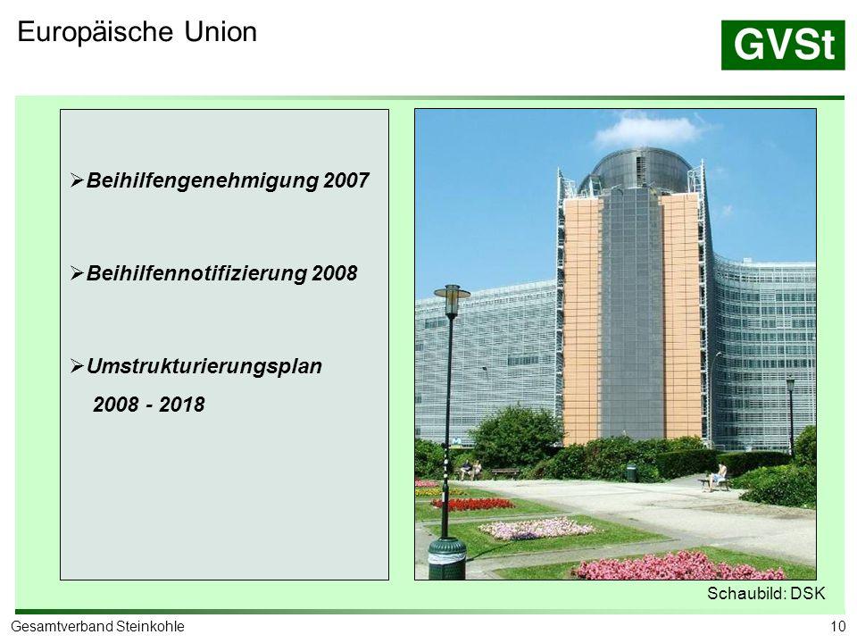 10Gesamtverband Steinkohle  Beihilfengenehmigung 2007  Beihilfennotifizierung 2008  Umstrukturierungsplan 2008 - 2018 Europäische Union Schaubild: