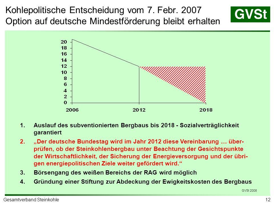 12Gesamtverband Steinkohle Kohlepolitische Entscheidung vom 7. Febr. 2007 Option auf deutsche Mindestförderung bleibt erhalten 1.Auslauf des subventio