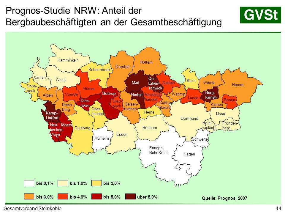 14Gesamtverband Steinkohle Prognos-Studie NRW: Anteil der Bergbaubeschäftigten an der Gesamtbeschäftigung bis 0,1% bis 3,0% bis 1,0% bis 4,0% bis 2,0%