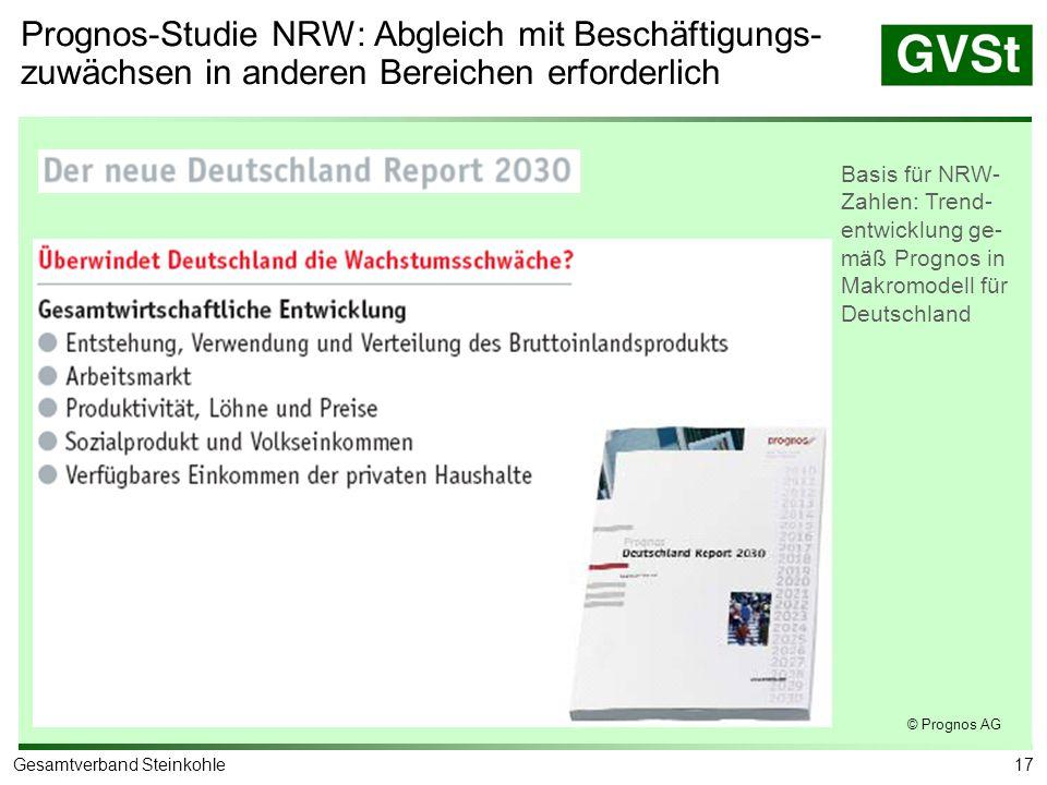 17Gesamtverband Steinkohle Prognos-Studie NRW: Abgleich mit Beschäftigungs- zuwächsen in anderen Bereichen erforderlich © Prognos AG Basis für NRW- Za