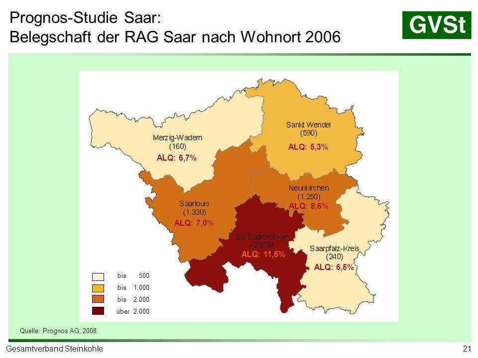 21Gesamtverband Steinkohle Quelle: Prognos AG, 2008 bis 500 bis 1.000 bis 2.000 über 2.000 Prognos-Studie Saar: Belegschaft der RAG Saar nach Wohnort