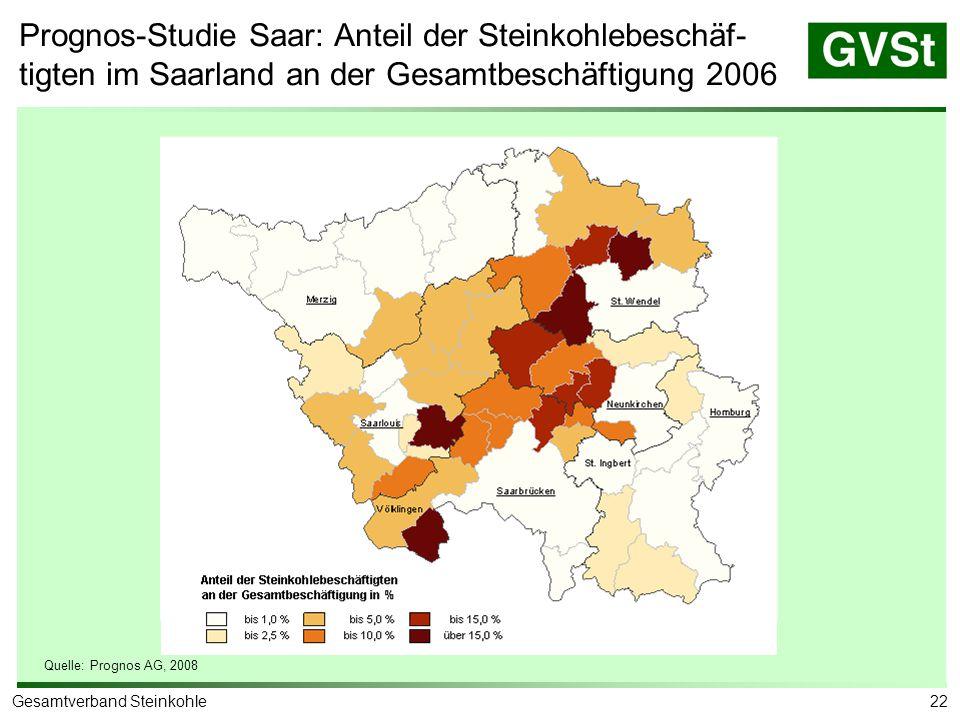 22Gesamtverband Steinkohle Quelle: Prognos AG, 2008 Prognos-Studie Saar: Anteil der Steinkohlebeschäf- tigten im Saarland an der Gesamtbeschäftigung 2