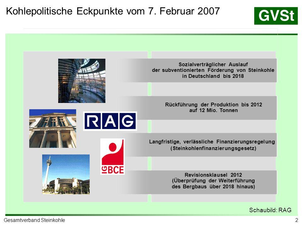 2Gesamtverband Steinkohle Kohlepolitische Eckpunkte vom 7. Februar 2007 Langfristige, verlässliche Finanzierungsregelung (Steinkohlenfinanzierungsgese