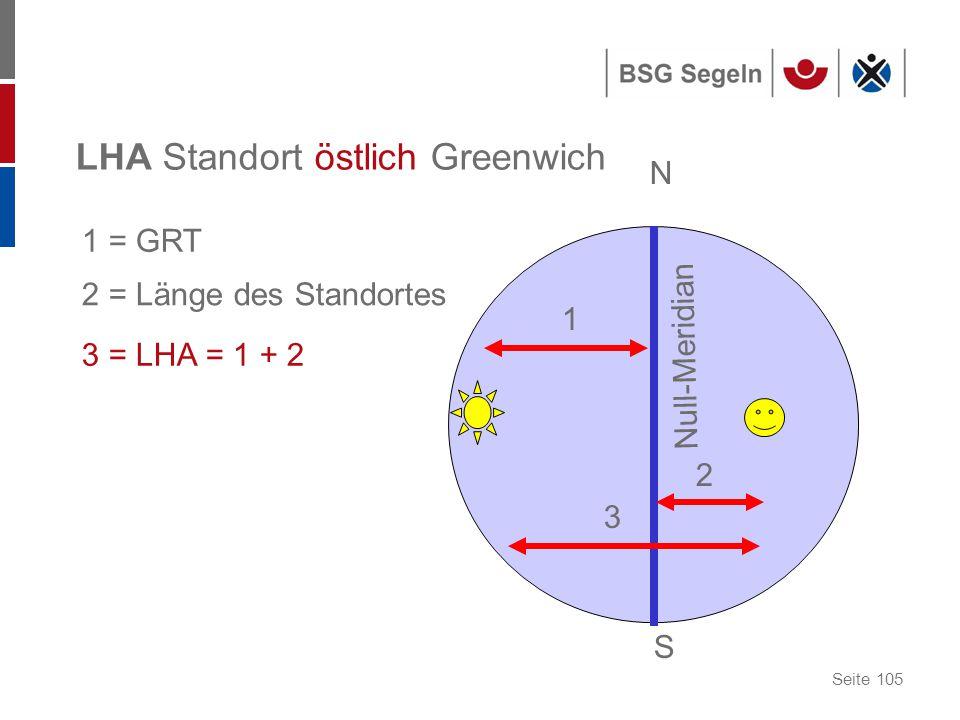 Seite 105 LHA Standort östlich Greenwich Null-Meridian N S 1 1 = GRT 2 2 = Länge des Standortes 3 3 = LHA = 1 + 2