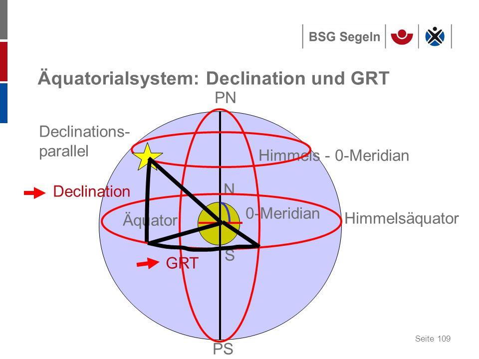 Seite 109 Äquatorialsystem: Declination und GRT S PS PN N Äquator Himmelsäquator 0-Meridian Himmels - 0-Meridian Declinations- parallel Declination GRT